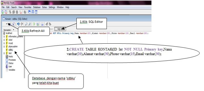 Fungsi create insert delete update dan select pada my sql for Design table not updating